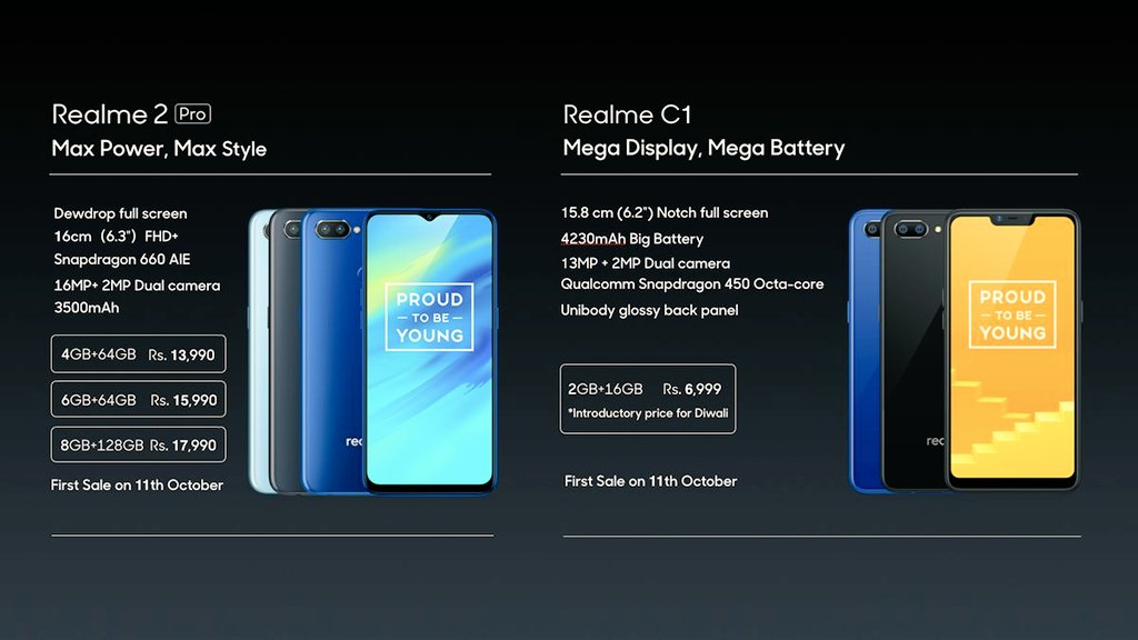 RealMe 2 Pro India's most awaited smartphone for millenials